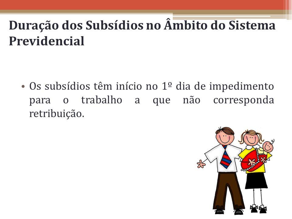 Duração dos Subsídios no Âmbito do Sistema Previdencial