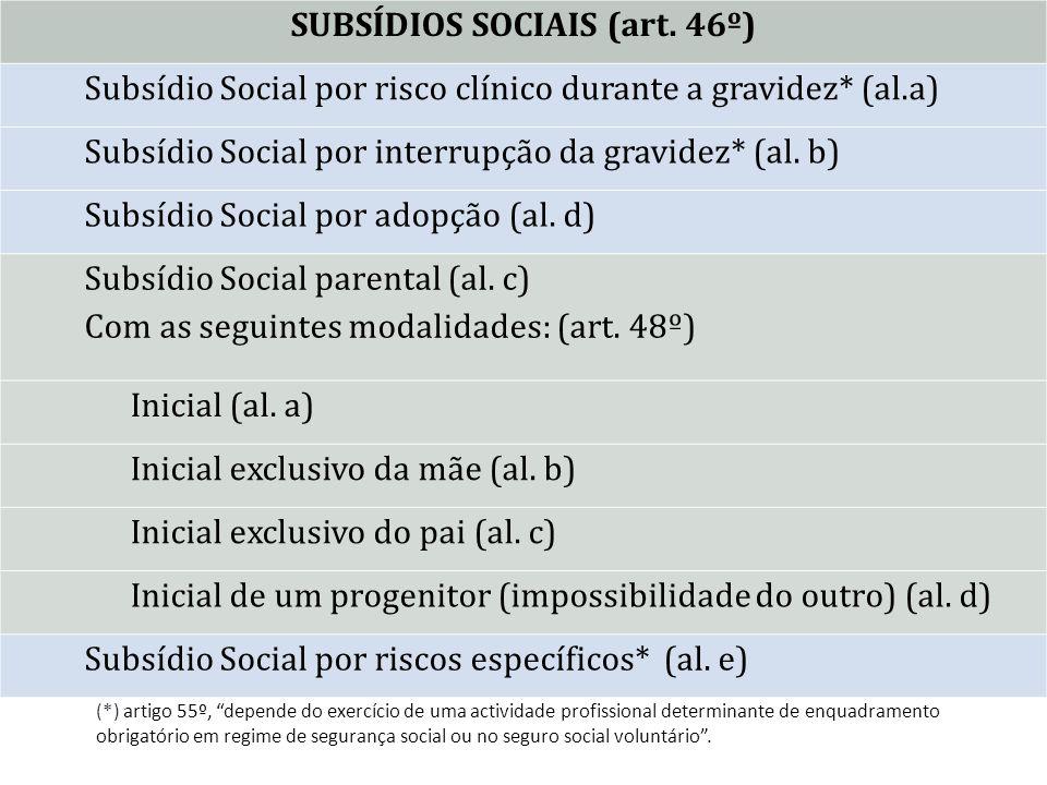 SUBSÍDIOS SOCIAIS (art. 46º)