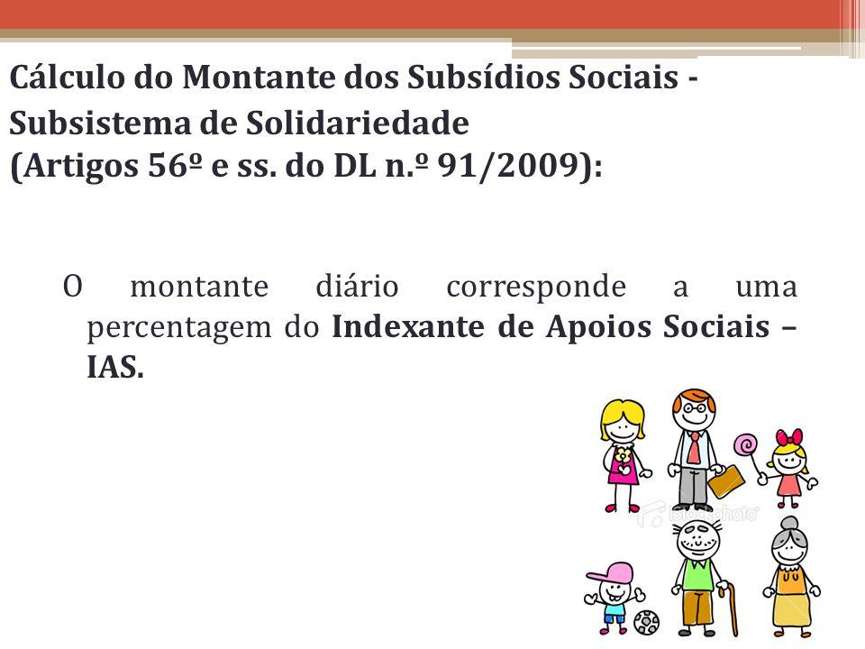 Cálculo do Montante dos Subsídios Sociais - Subsistema de Solidariedade (Artigos 56º e ss. do DL n.º 91/2009):