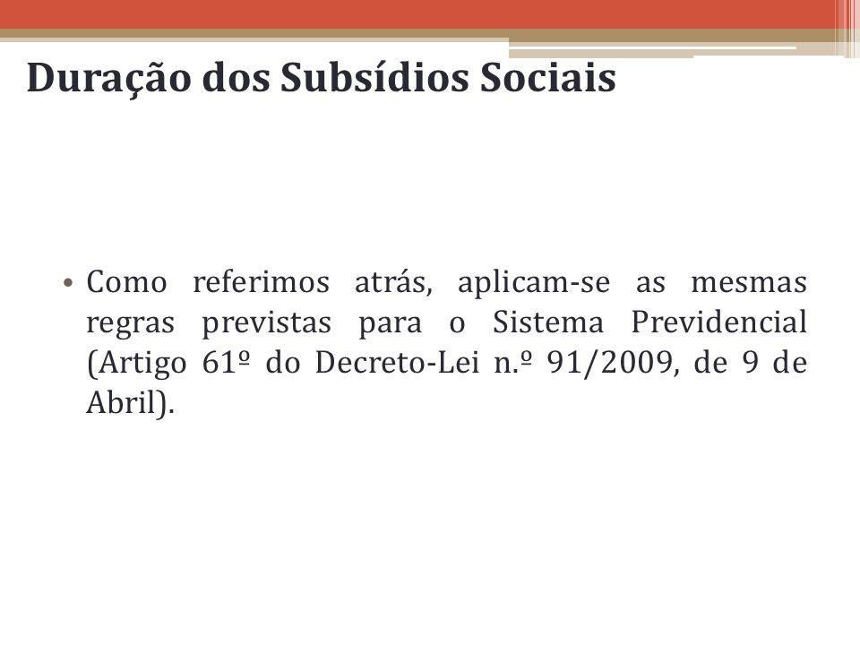 Duração dos Subsídios Sociais
