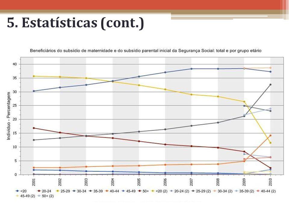 5. Estatísticas (cont.)