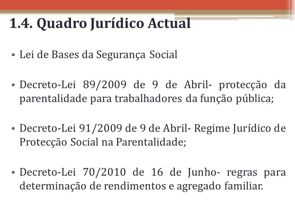 1.4. Quadro Jurídico Actual