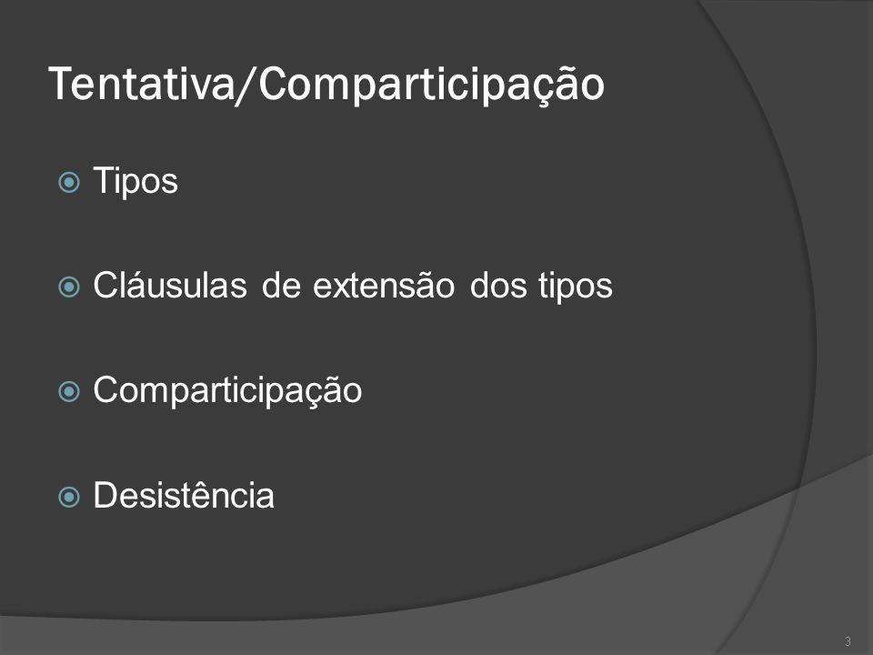 Tentativa/Comparticipação