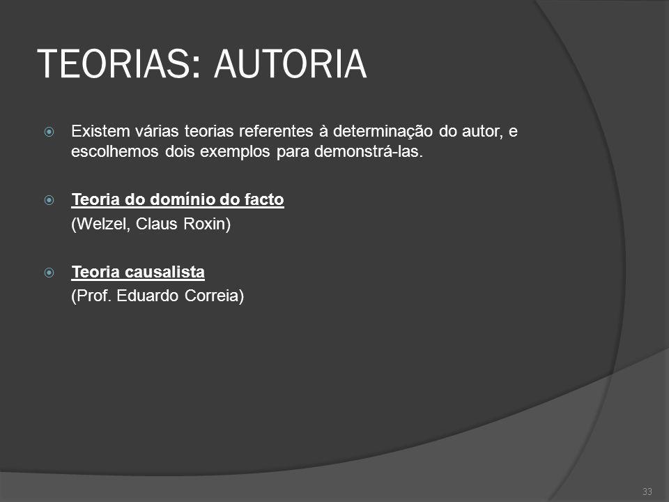 TEORIAS: AUTORIA Existem várias teorias referentes à determinação do autor, e escolhemos dois exemplos para demonstrá-las.