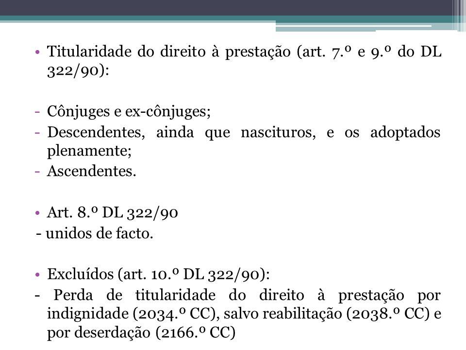 Titularidade do direito à prestação (art. 7.º e 9.º do DL 322/90):