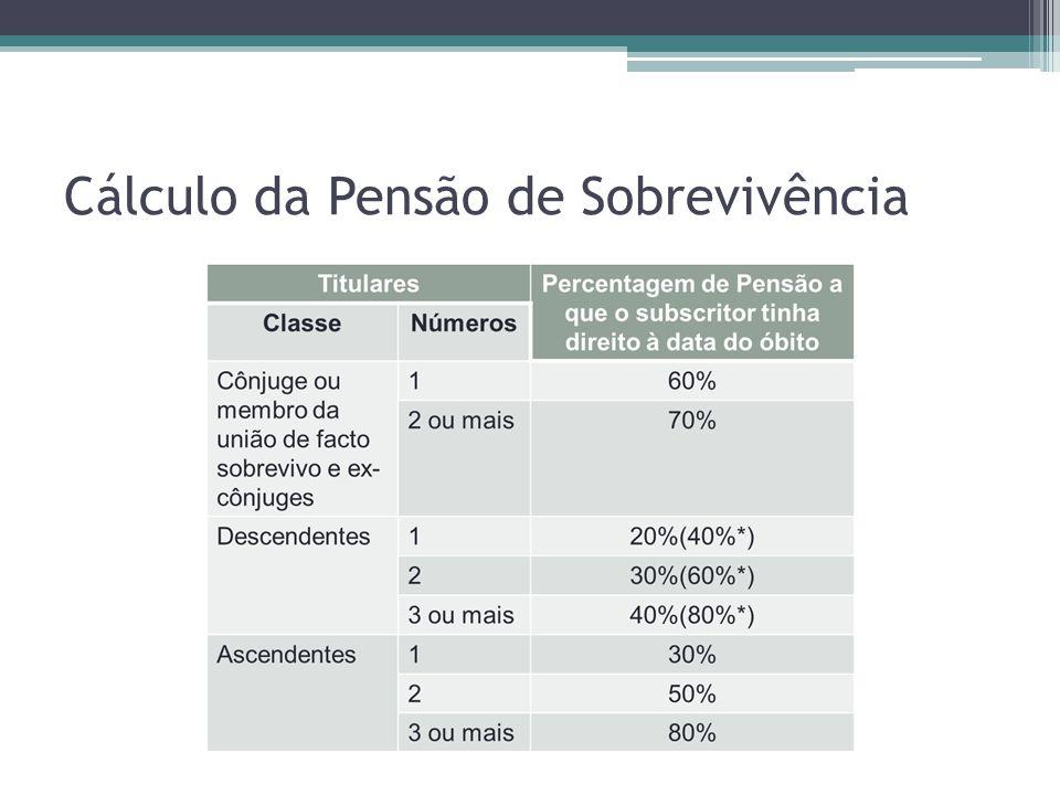 Cálculo da Pensão de Sobrevivência