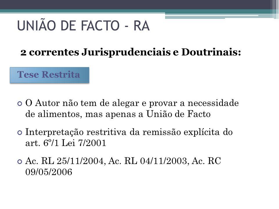 UNIÃO DE FACTO - RA 2 correntes Jurisprudenciais e Doutrinais: