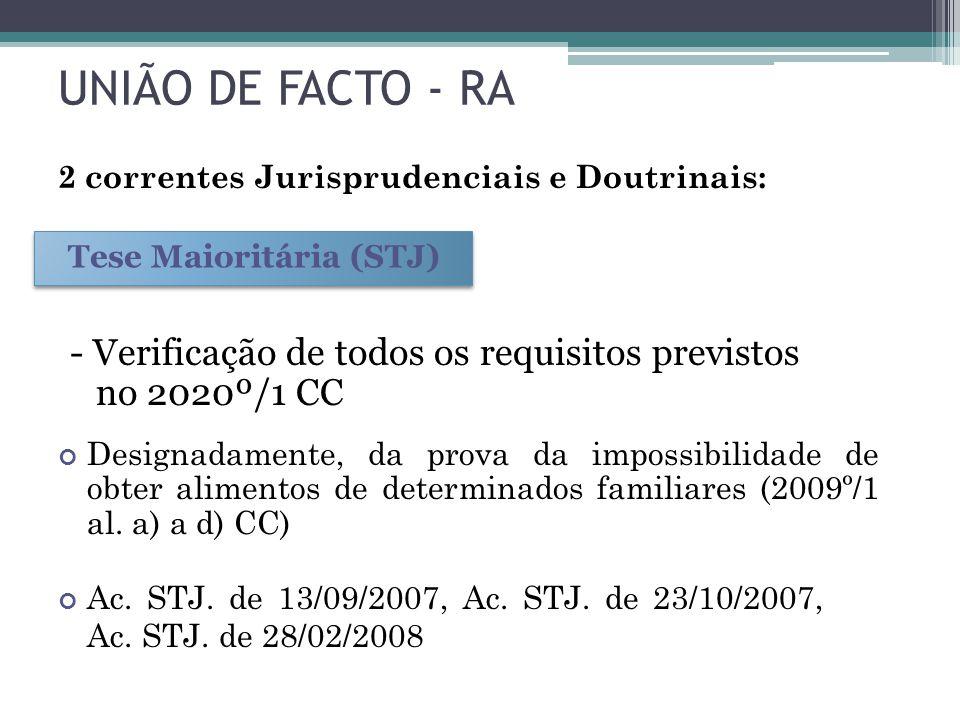 UNIÃO DE FACTO - RA 2 correntes Jurisprudenciais e Doutrinais: Tese Maioritária (STJ) - Verificação de todos os requisitos previstos no 2020º/1 CC.