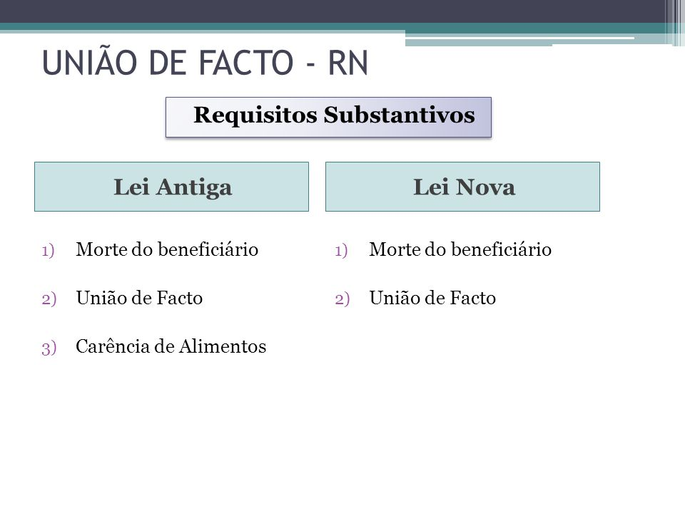 UNIÃO DE FACTO - RN Requisitos Substantivos Lei Antiga Lei Nova
