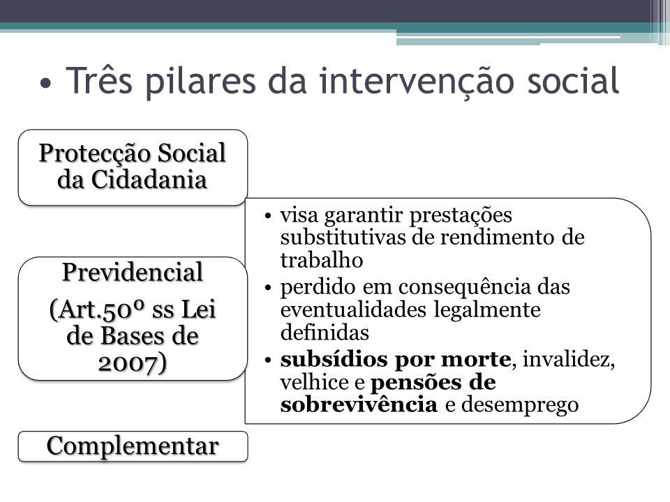 Três pilares da intervenção social