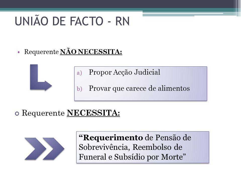 UNIÃO DE FACTO - RN Requerente NECESSITA: