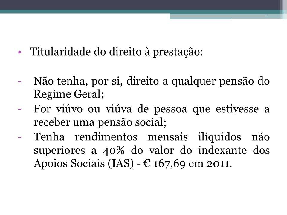 Titularidade do direito à prestação: