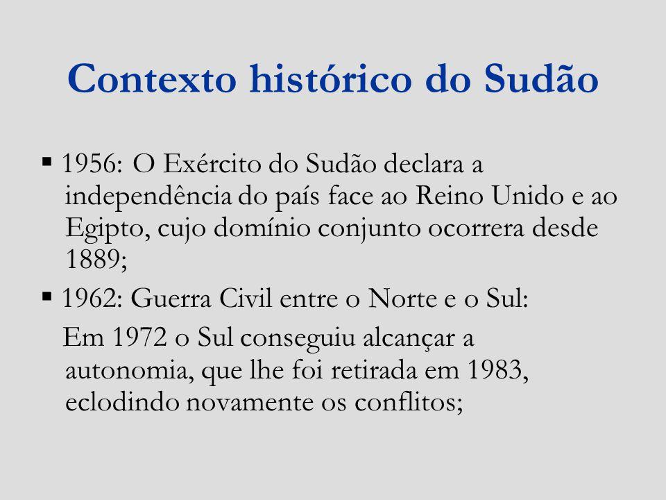 Contexto histórico do Sudão