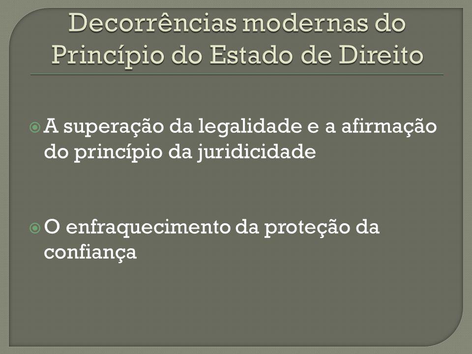 Decorrências modernas do Princípio do Estado de Direito