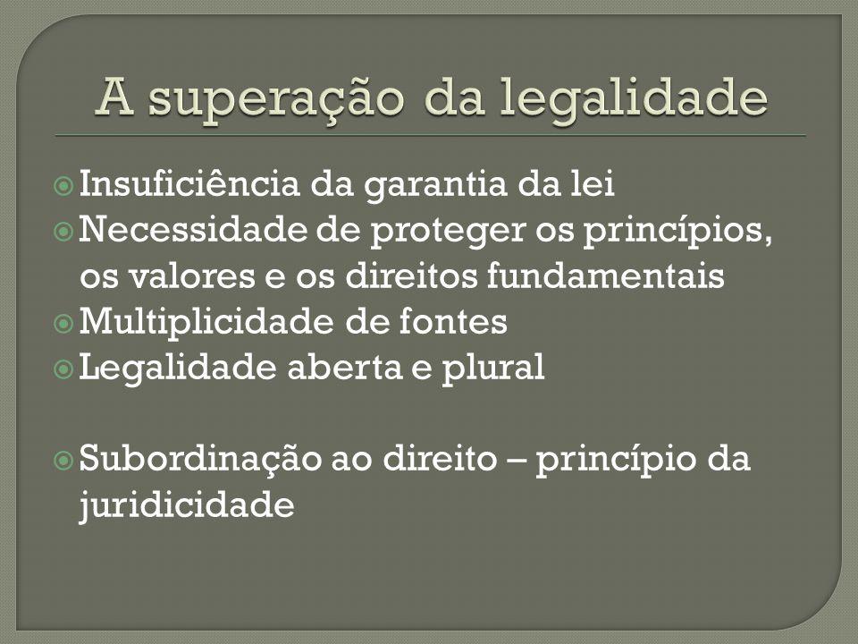 A superação da legalidade