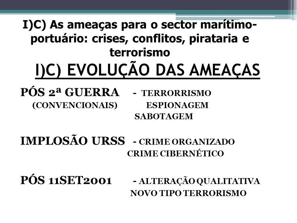 I)C) EVOLUÇÃO DAS AMEAÇAS