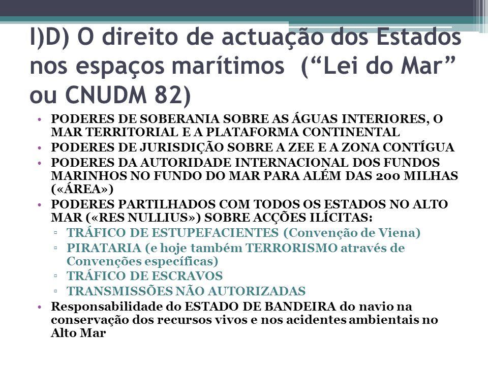 I)D) O direito de actuação dos Estados nos espaços marítimos ( Lei do Mar ou CNUDM 82)