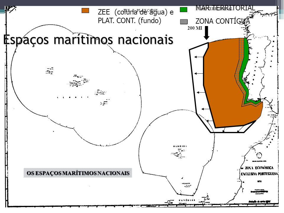 Espaços marítimos nacionais