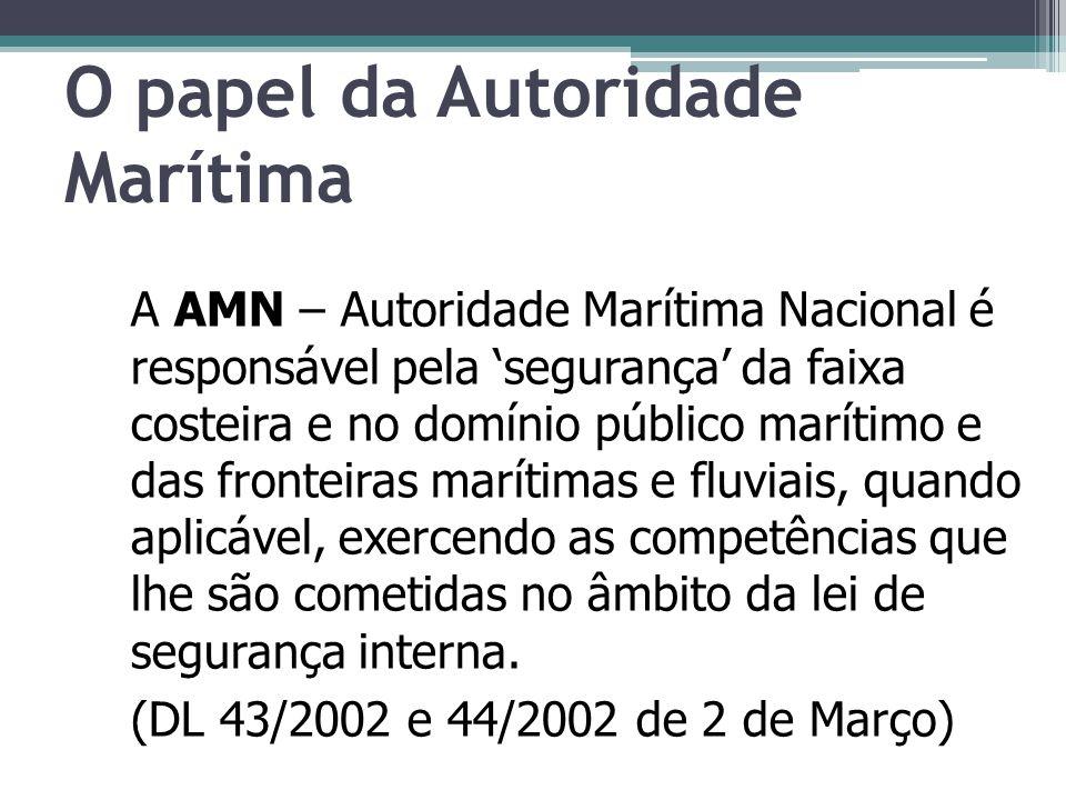 O papel da Autoridade Marítima