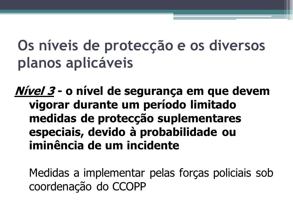 Os níveis de protecção e os diversos planos aplicáveis