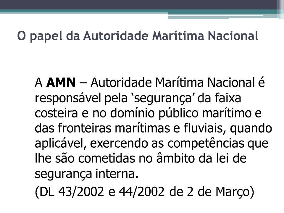O papel da Autoridade Marítima Nacional