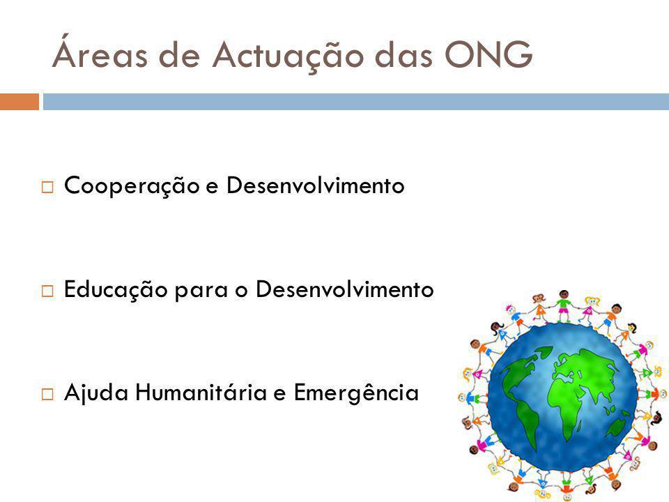 Áreas de Actuação das ONG