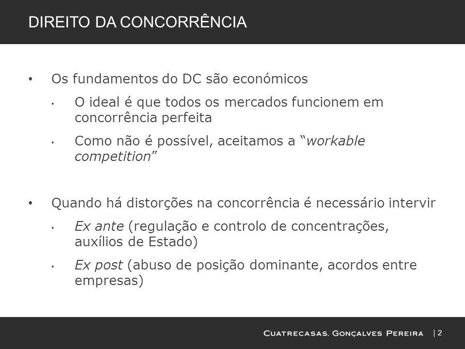 Direito da concorrência