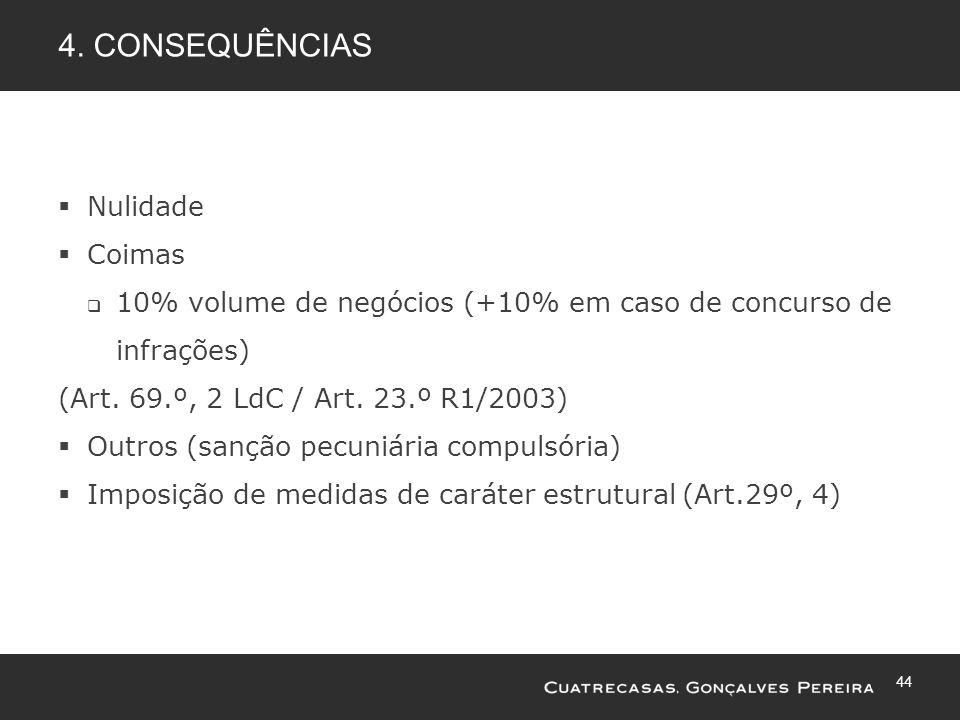4. Consequências Nulidade Coimas