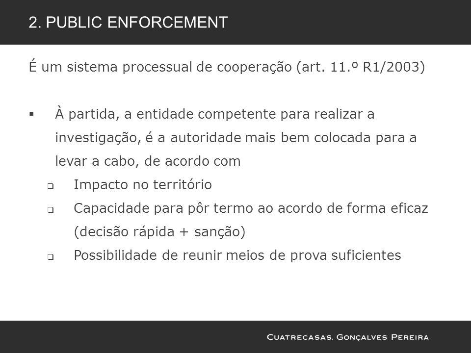 2. Public enforcement É um sistema processual de cooperação (art. 11.º R1/2003)