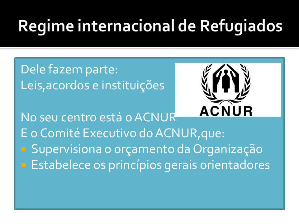 Regime internacional de Refugiados