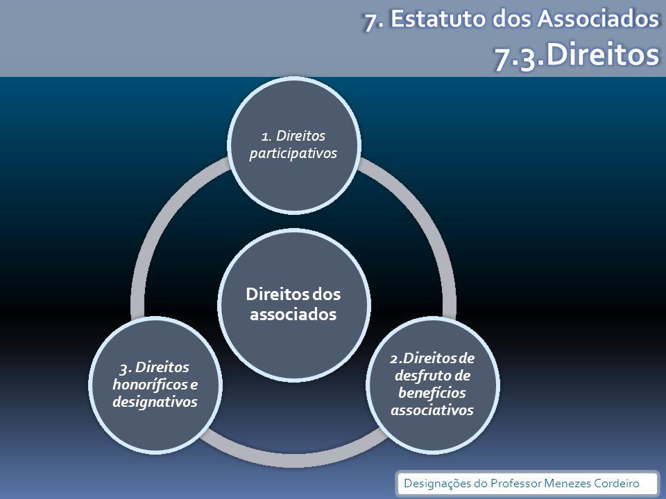 7.3.Direitos 7. Estatuto dos Associados Direitos dos associados