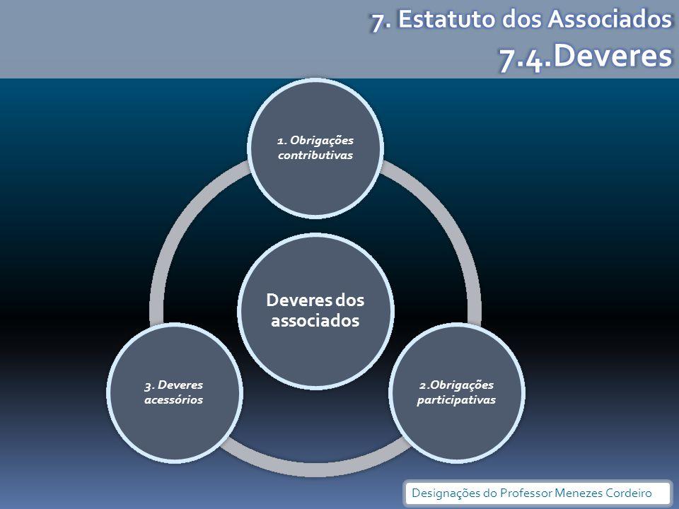 7.4.Deveres 7. Estatuto dos Associados Deveres dos associados