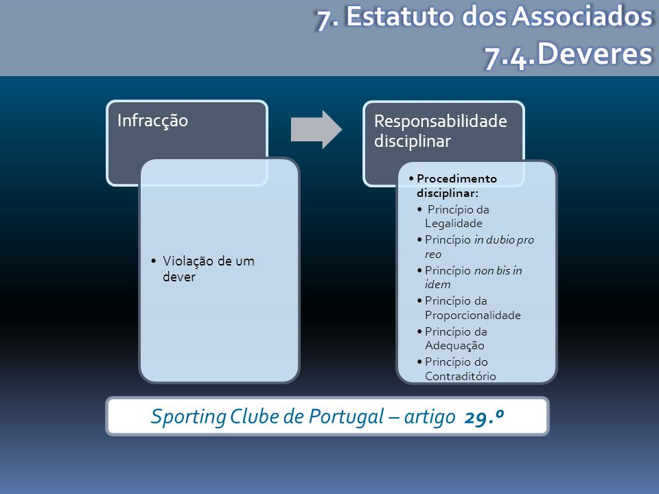 Sporting Clube de Portugal – artigo 29.º