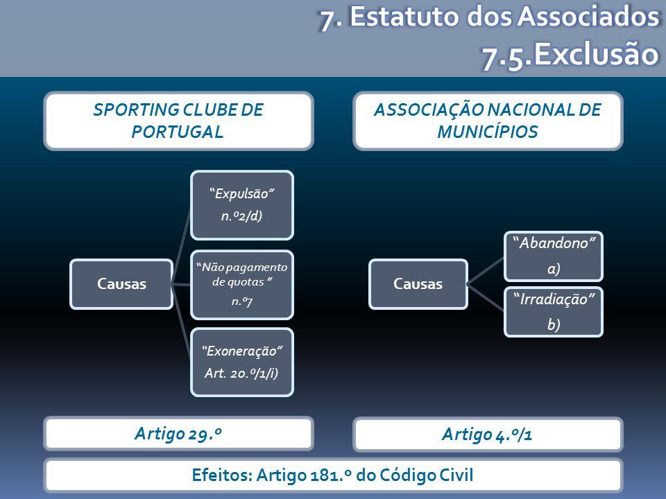 7.5.Exclusão 7. Estatuto dos Associados SPORTING CLUBE DE PORTUGAL