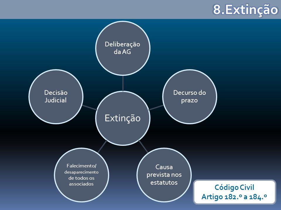 8.Extinção Extinção Código Civil Artigo 182.º a 184.º