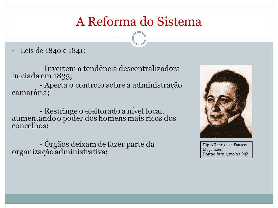 A Reforma do Sistema Leis de 1840 e 1841: - Invertem a tendência descentralizadora iniciada em 1835;