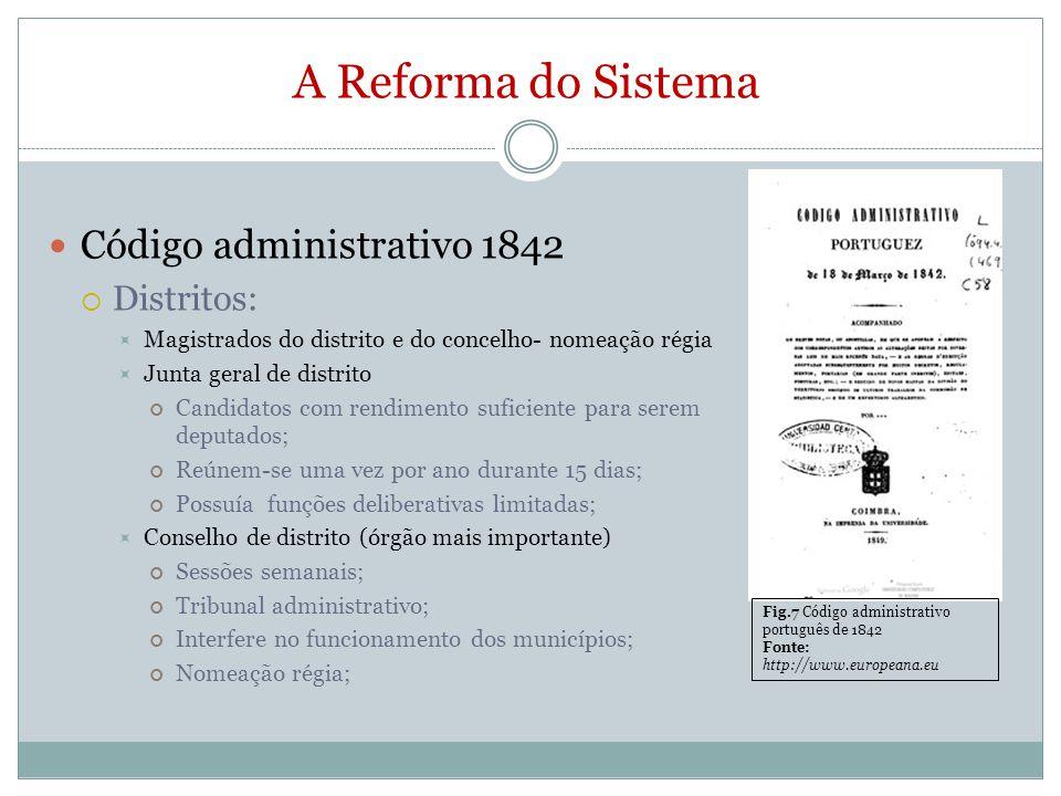 A Reforma do Sistema Código administrativo 1842 Distritos: