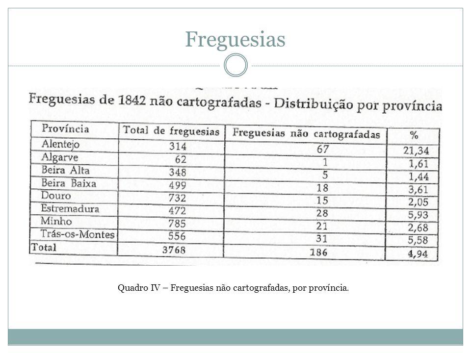 Freguesias Quadro IV – Freguesias não cartografadas, por província.