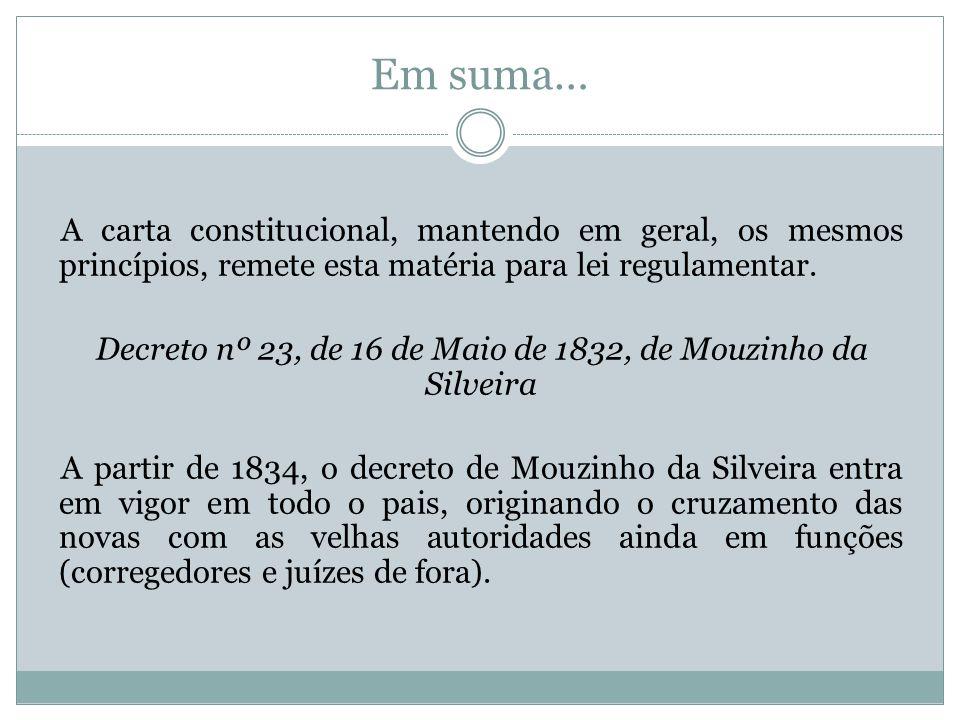 Decreto nº 23, de 16 de Maio de 1832, de Mouzinho da Silveira