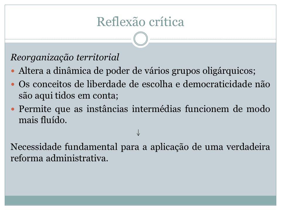 Reflexão crítica Reorganização territorial