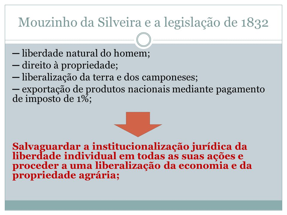 Mouzinho da Silveira e a legislação de 1832