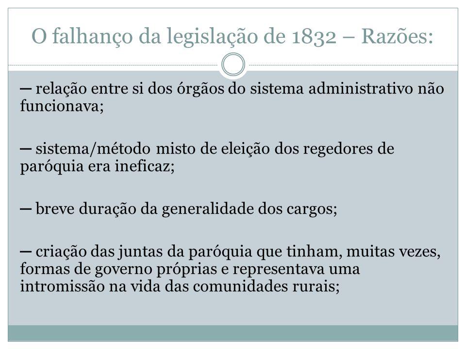 O falhanço da legislação de 1832 – Razões: