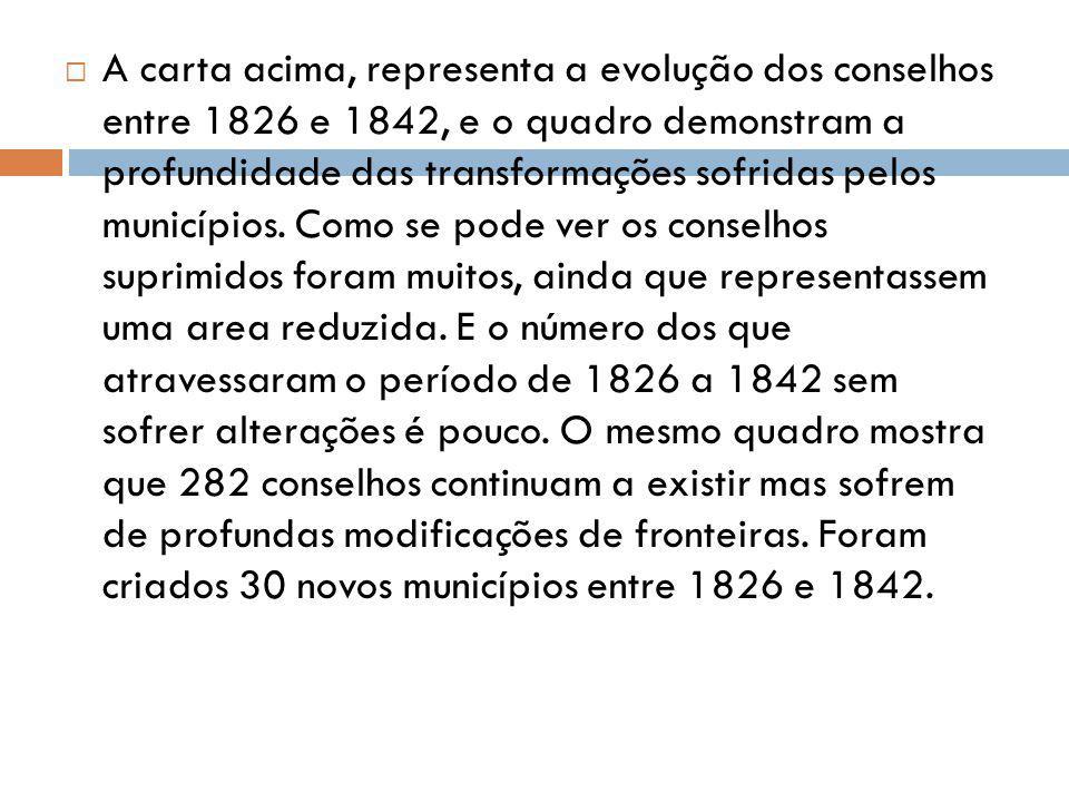 A carta acima, representa a evolução dos conselhos entre 1826 e 1842, e o quadro demonstram a profundidade das transformações sofridas pelos municípios.
