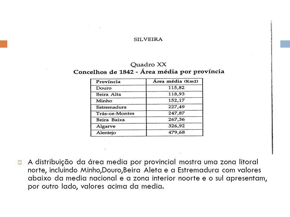 A distribuição da área media por provincial mostra uma zona litoral norte, incluindo Minho,Douro,Beira Aleta e a Estremadura com valores abaixo da media nacional e a zona interior noorte e o sul apresentam, por outro lado, valores acima da media.