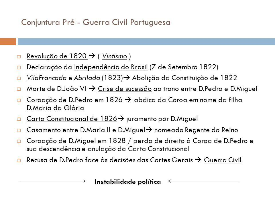 Conjuntura Pré - Guerra Civil Portuguesa