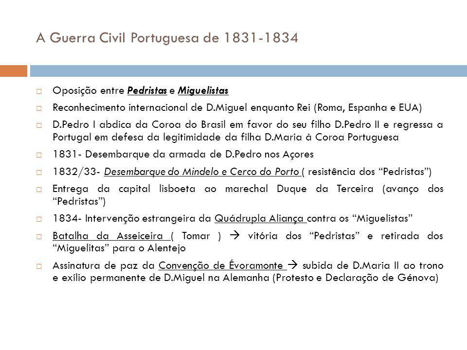 A Guerra Civil Portuguesa de 1831-1834