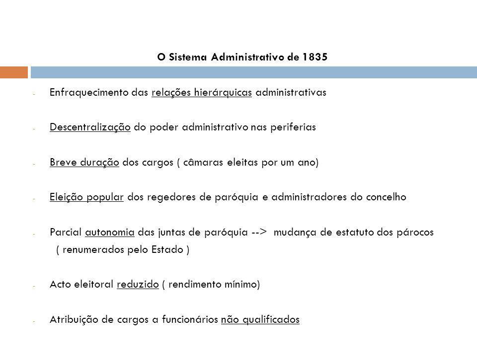 O Sistema Administrativo de 1835
