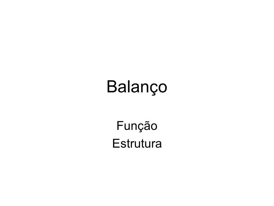 Balanço Função Estrutura
