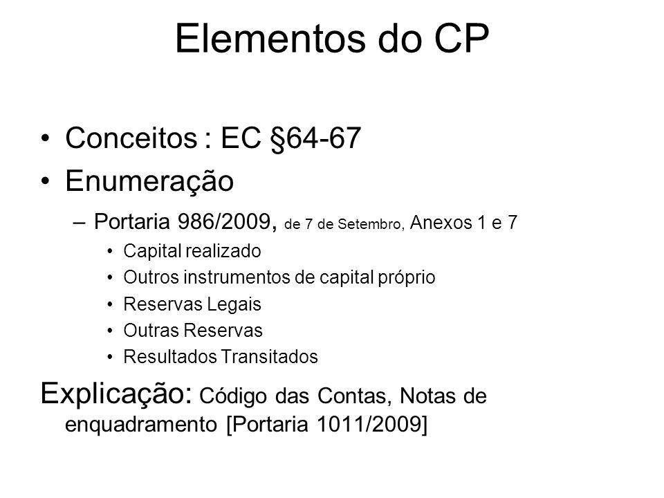 Elementos do CP Conceitos : EC §64-67 Enumeração