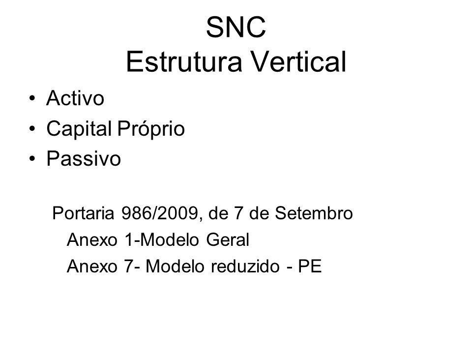 SNC Estrutura Vertical